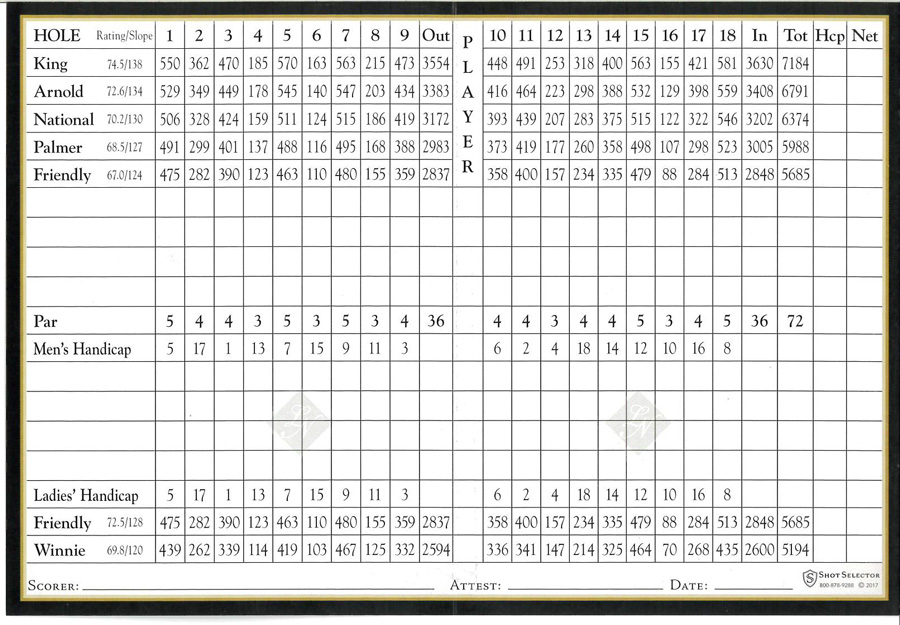 Lakewood National Golf Scorecard